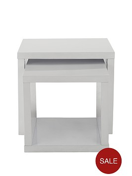 echo-nest-of-tables