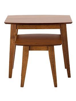 richmond-nest-of-2-tables