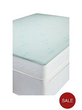 25-cm-memory-foam-mattress-topper-single