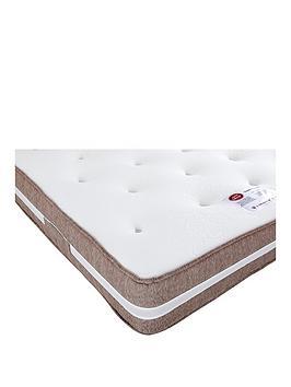 sweet-dreams-kate-sleepzone-memory-mattress--nbspmediumfirm