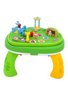 in-the-night-garden-in-the-night-garden-explore-amp-learn-musical-activity-table