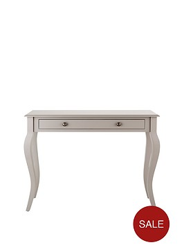 aria-console-table