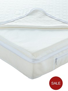 ladybird-safe-and-clean-mattress-topper-cot-size