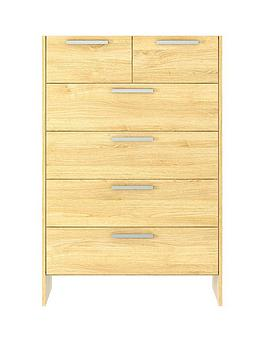 cambridge-4-2-chest-of-drawers