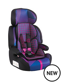 koochi-motohero-group-1-2-3-car-seat-pink-hyperwave
