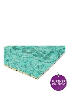 carpet-underlay-15sq-m