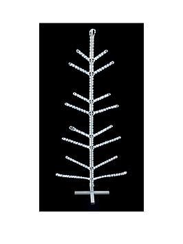 frame-tree