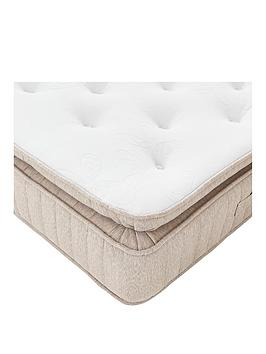 sweet-dreams-kate-sleepzonenbsppillowtopnbspmattress-medium