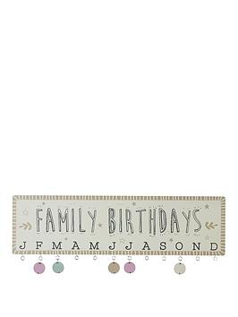 Very Family Birthday'S Hanging Plaque Picture