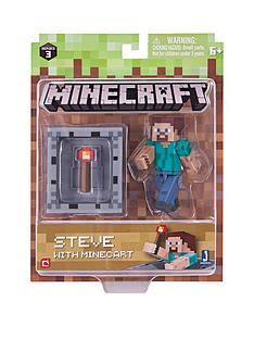 minecraft-steve-with-minecart