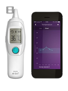 avent-philips-avent-sch74086-ugrow-smart-ear-thermometer