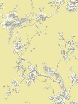 arthouse-chinoise-yellow-wallpaper