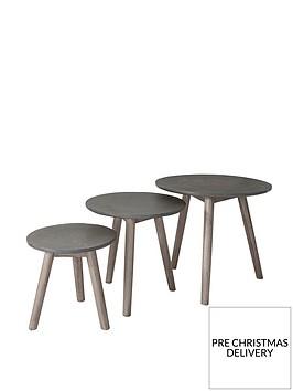 hudson-living-bergen-nest-of-tables-grey