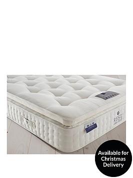 rest-assured-richborough-latex-pillowtop-mattress--nbspfirm