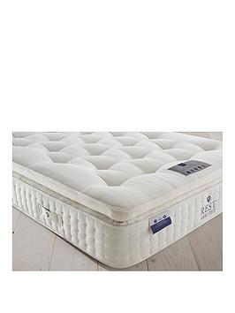 Rest Assured Rest Assured Richborough Latex Pillowtop Mattress - Firm Picture