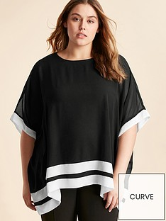 evans-double-band-contrast-top