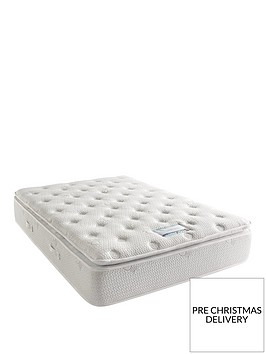 sweet-dreams-grace-silk-mattress