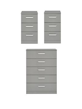 Very Sanford High Gloss Ready Assembled 3 Piece Package - Chest Of 5  ... Picture