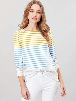 Joules Joules Joules Matilde Square Neck Jersey Top Picture