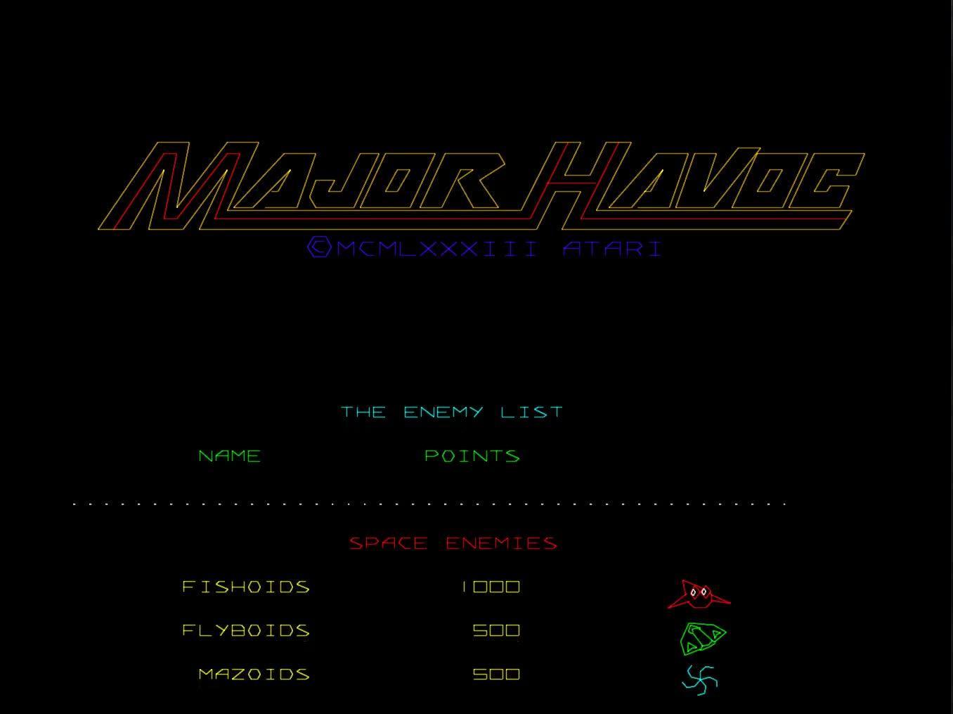 Arcade1UP - Atari Asteroids